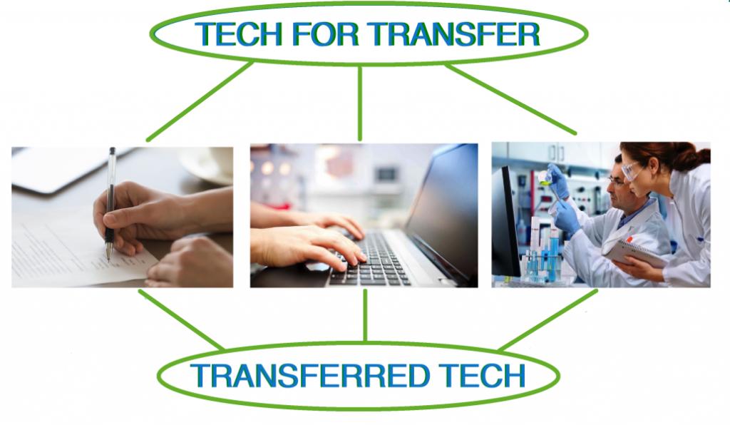 Technologies for transfer